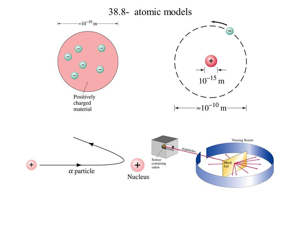 38.8- atomic models