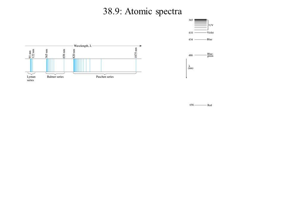 38.9: Atomic spectra