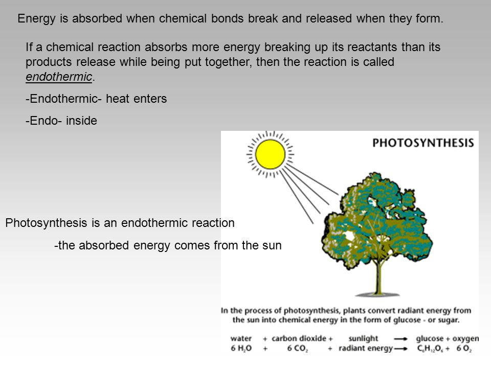 Energy is absorbed when chemical bonds break and released when they form. If a chemical reaction absorbs more energy breaking up its reactants than it