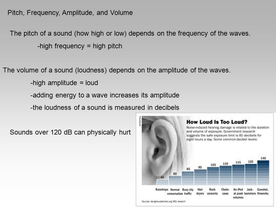 Pitch, Frequency, Amplitude, and Volume The pitch of a sound (how high or low) depends on the frequency of the waves. -high frequency = high pitch The