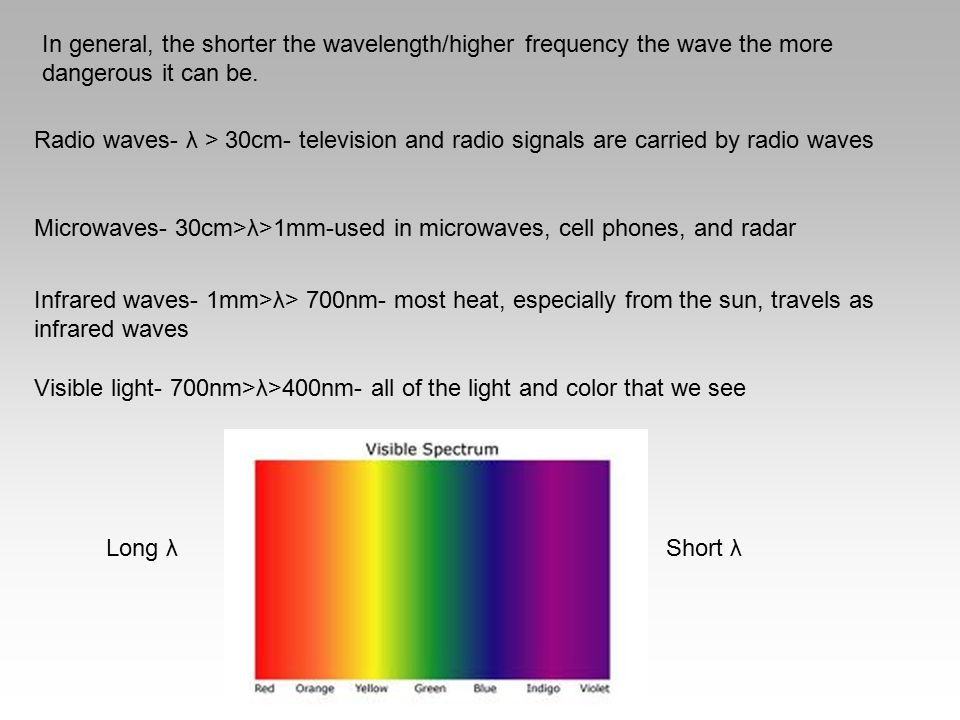 In general, the shorter the wavelength/higher frequency the wave the more dangerous it can be. Radio waves- λ > 30cm- television and radio signals are