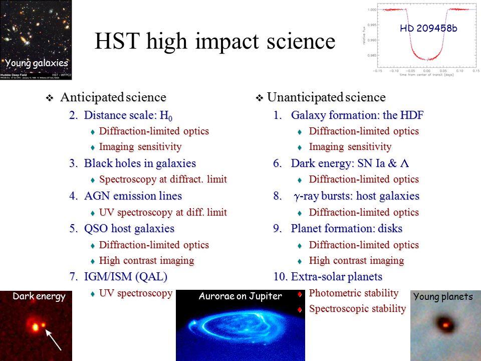 7/31/0323 Improvements in HST stability Red: pre-SM3b disturbance responses (SA2) Black: post-SM 3b disturbance responses (SA3)
