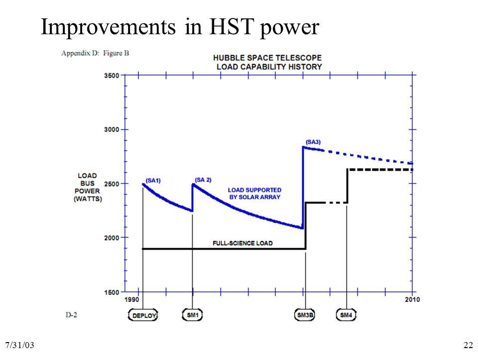 7/31/0322 Improvements in HST power