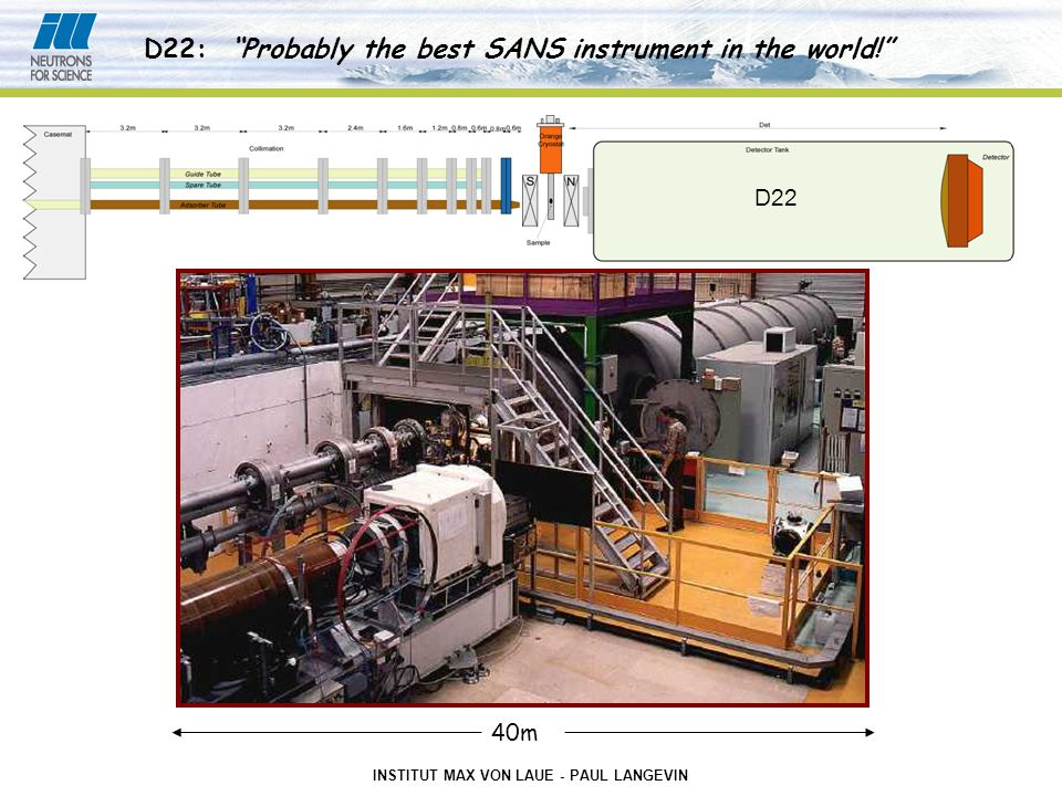 "INSTITUT MAX VON LAUE - PAUL LANGEVIN D22 D22: ""Probably the best SANS instrument in the world!"" 40m"