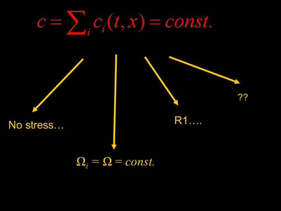 No stress… Ω i = Ω = const. R1….