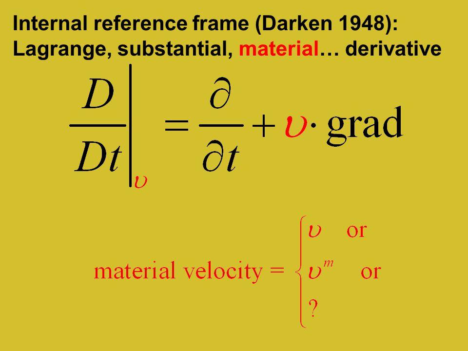 Internal reference frame (Darken 1948): Lagrange, substantial, material… derivative