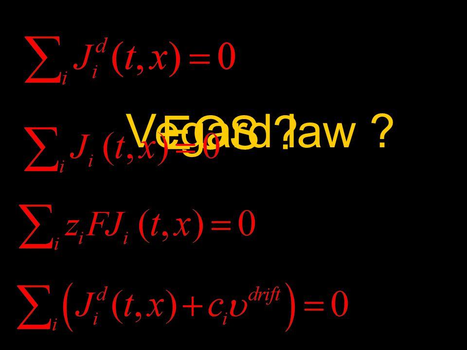 EOS ? Vegard law ?