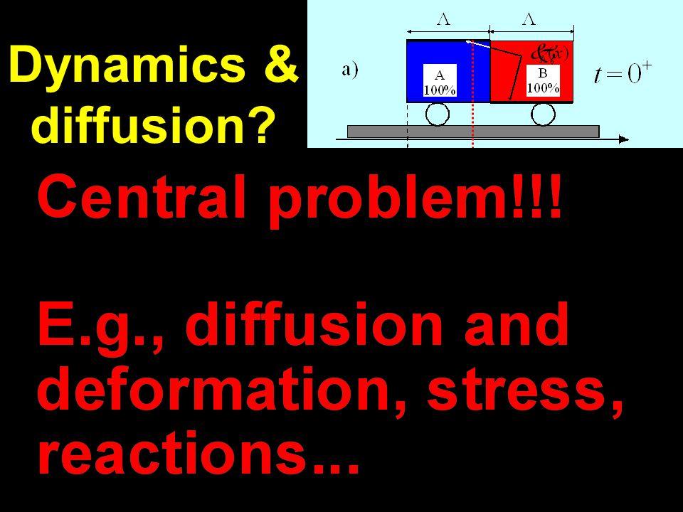 Dynamics & diffusion?