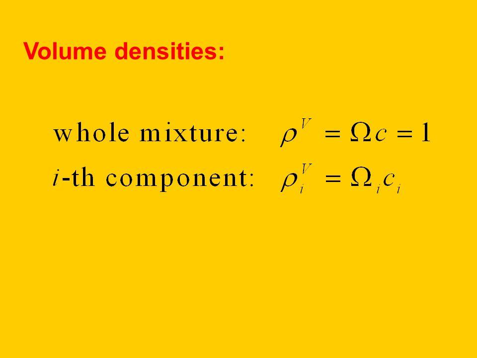 Volume densities: