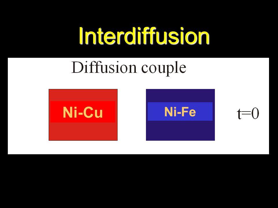 Interdiffusion Ni-Cu Ni-Fe