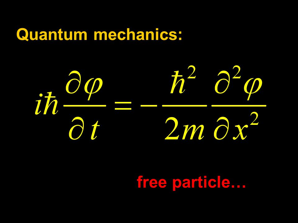 free particle…