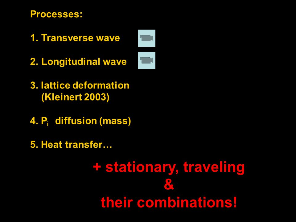 + stationary, traveling & their combinations. Processes: 1.Transverse wave 2.Longitudinal wave 3.