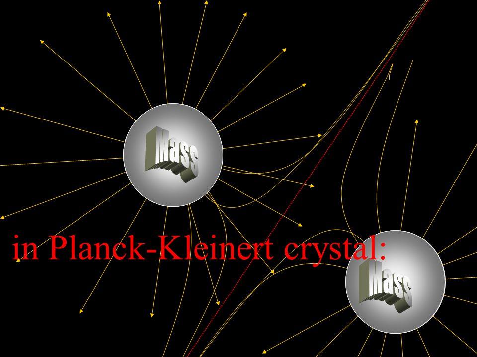 in Planck-Kleinert crystal: