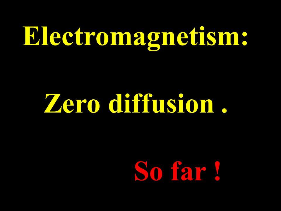 Electromagnetism: Zero diffusion. So far !