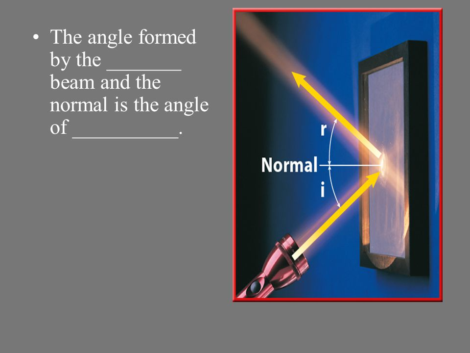The beam striking the mirror is called the _______ beam. The beam that bounces off the mirror is called the ______ beam. The line drawn perpendicular