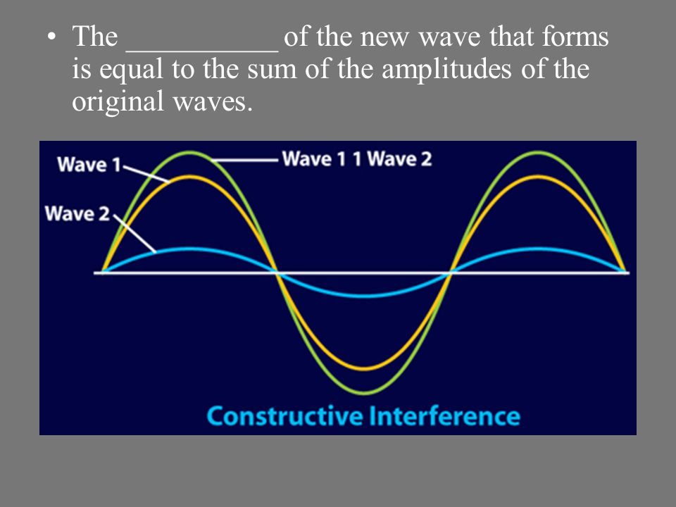 In ______________ __________, the waves add together. This happens when the crests of two or more _________ waves arrive at the same place at the same