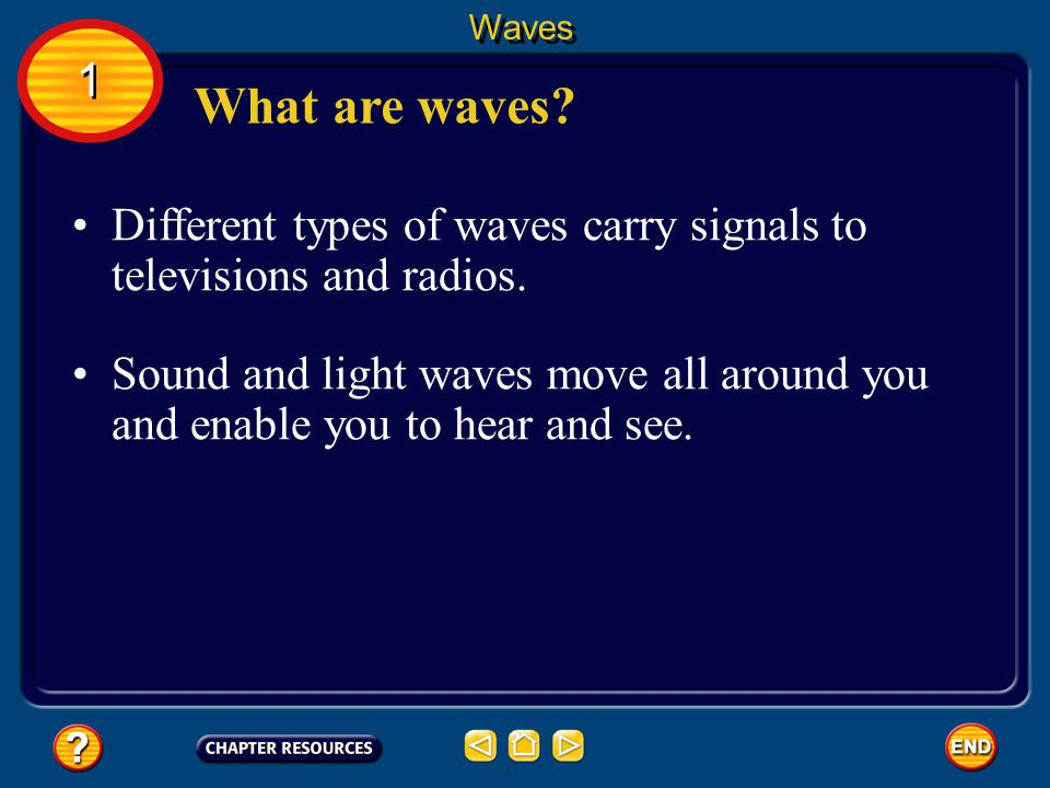 Different types of waves carry signals to televisions and radios.