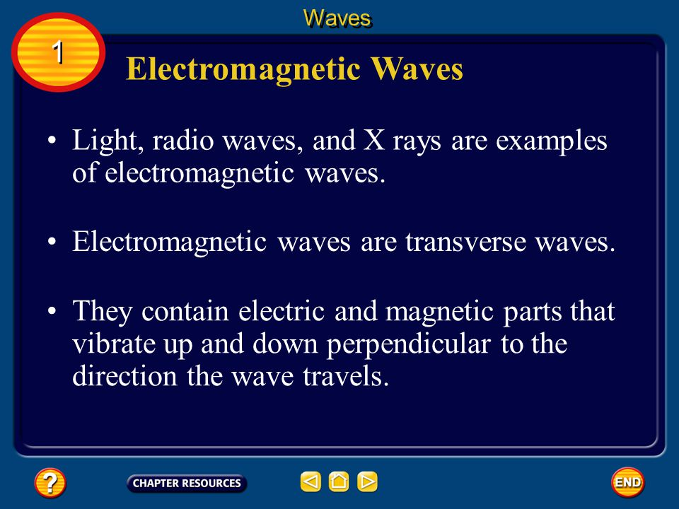 Light, radio waves, and X rays are examples of electromagnetic waves.