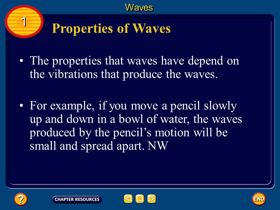 Properties of Light Waves An electromagnetic wave contains an electric part and a magnetic part.