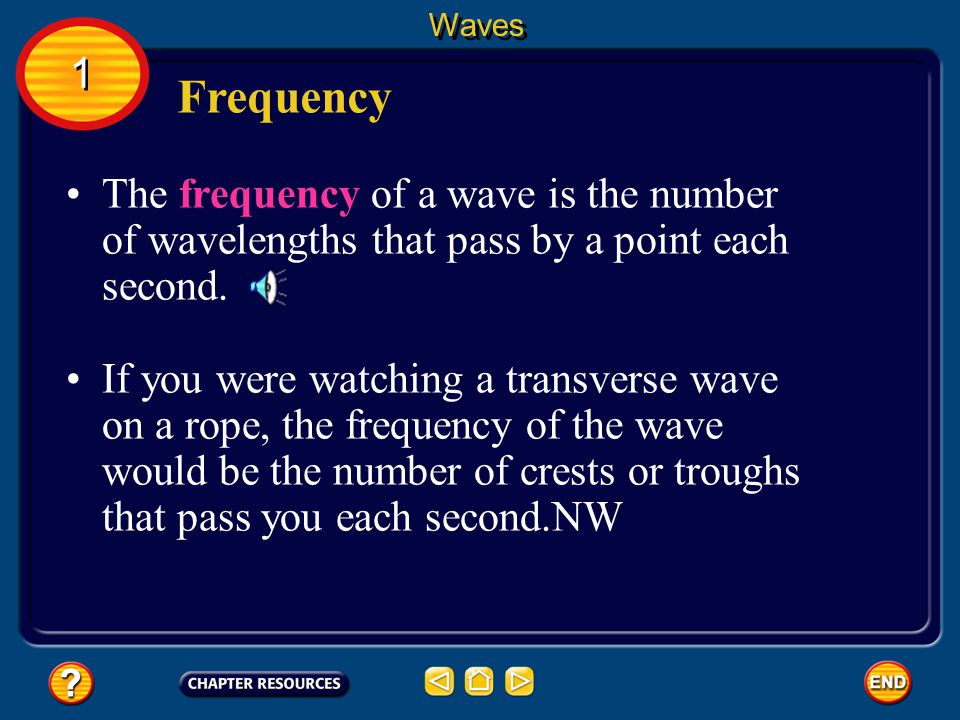 The frequency of a wave is the number of wavelengths that pass by a point each second.
