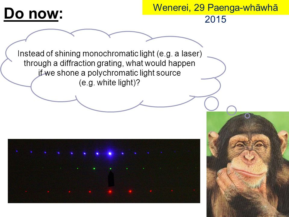 Instead of shining monochromatic light (e.g. a laser) through a diffraction grating, what would happen if we shone a polychromatic light source (e.g.