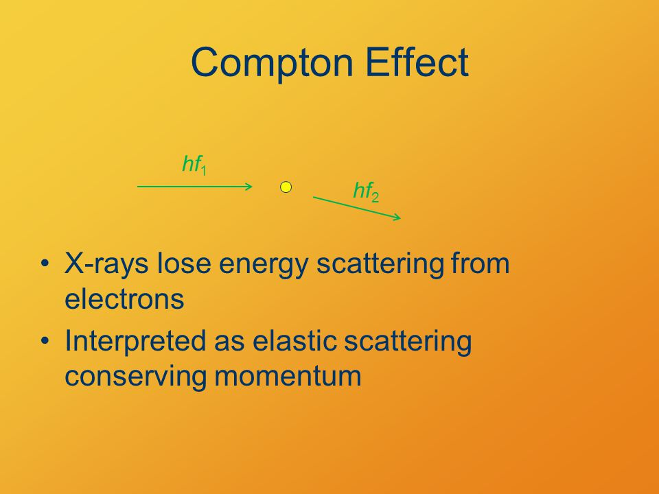 Compton Effect X-rays lose energy scattering from electrons Interpreted as elastic scattering conserving momentum hf 1 hf 2