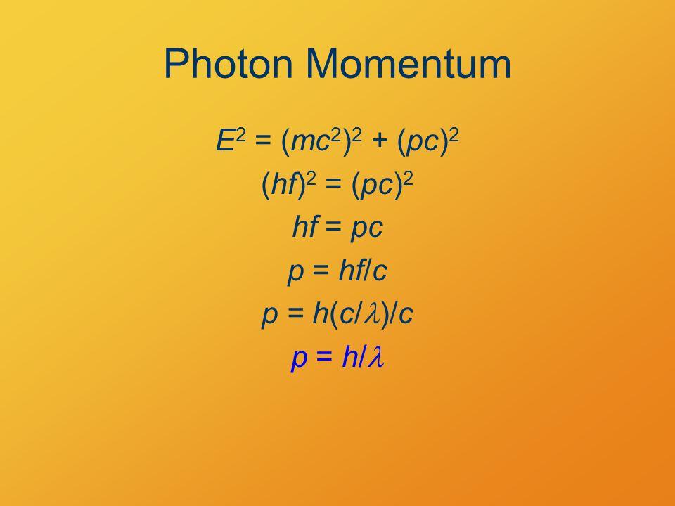 Photon Momentum E 2 = (mc 2 ) 2 + (pc) 2 (hf) 2 = (pc) 2 hf = pc p = hf/c p = h(c/ )/c p = h/