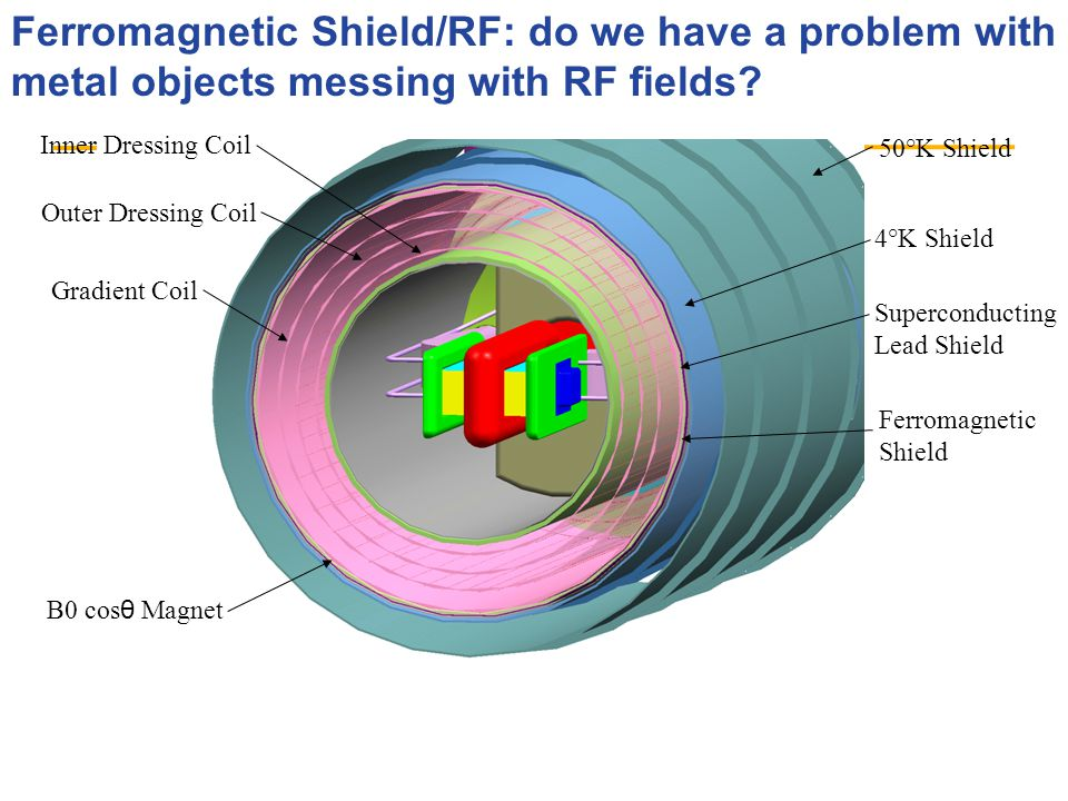 Ferromagnetic Shield/RF: do we have a problem with metal objects messing with RF fields.