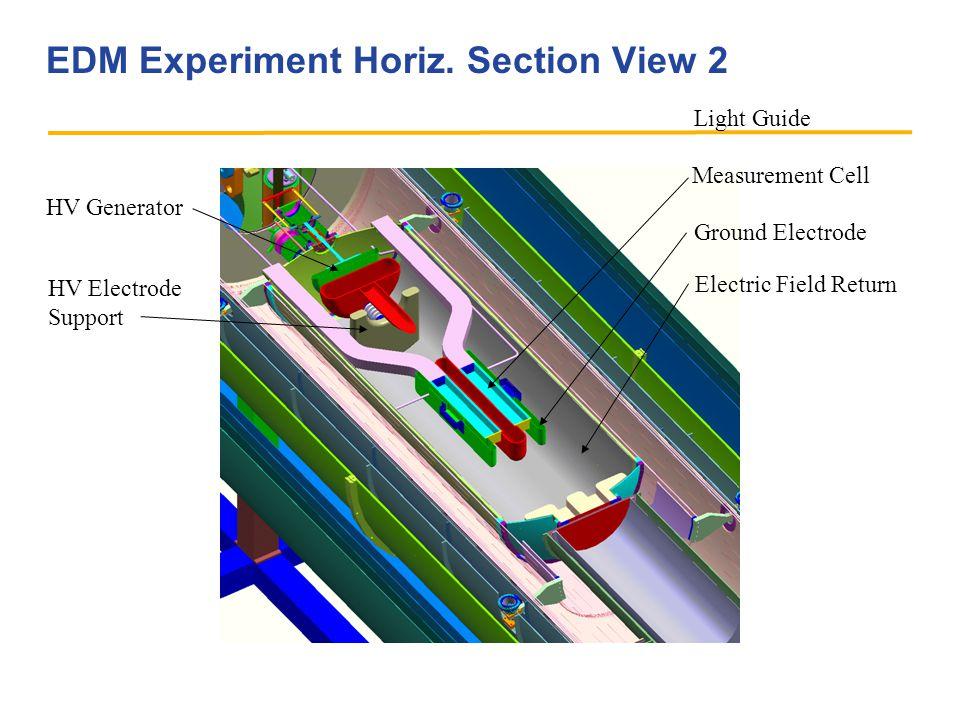 EDM Experiment Horiz. Section View 2 Light Guide Measurement Cell Ground Electrode Electric Field Return HV Generator HV Electrode Support