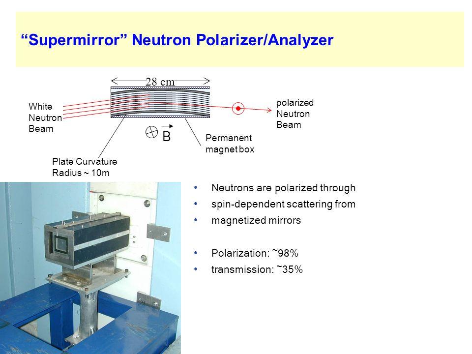 Neutrons are polarized through spin-dependent scattering from magnetized mirrors Polarization: ~98% transmission: ~35% 28 cm White Neutron Beam Magnet Box Plate Curvature Radius ~ 10m polarized Neutron Beam Supermirror Neutron Polarizer/Analyzer Permanent magnet box B