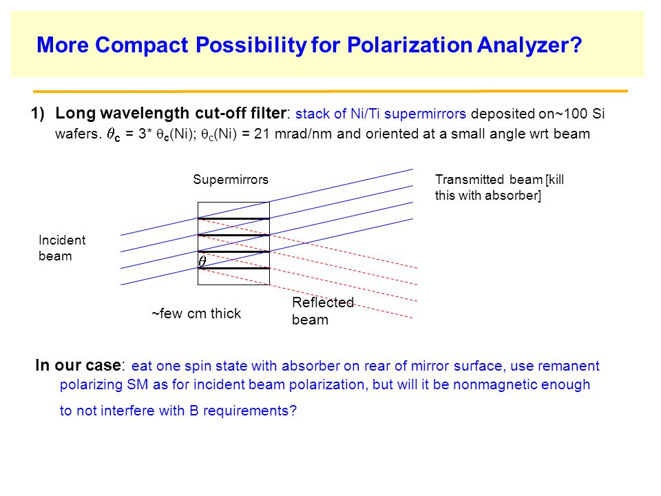 More Compact Possibility for Polarization Analyzer.