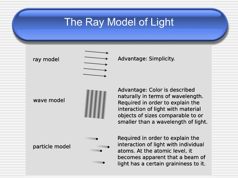 The Speed of Light Light travels at the speed of 299,792,458 m/s.