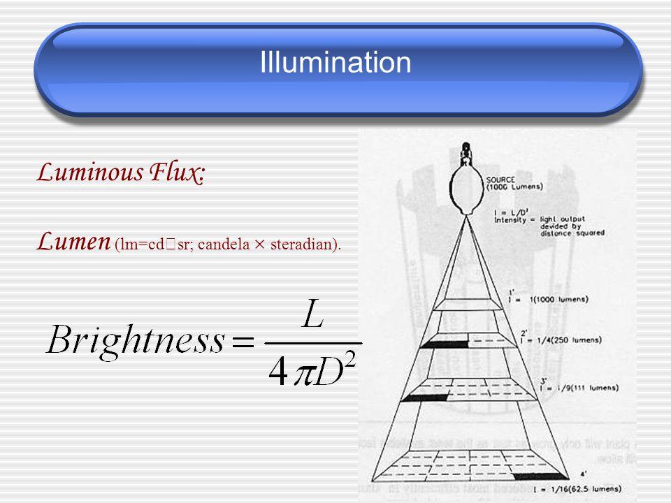 Illumination Luminance: Candela per square meter (cd/m 2 ) Luminous Intensity: Candela (lm/sr; lumen/steradian) Luminous Flux: Lumen (lm=cd  sr; candela × steradian) Illuminance: Lux (lm/m 2 )