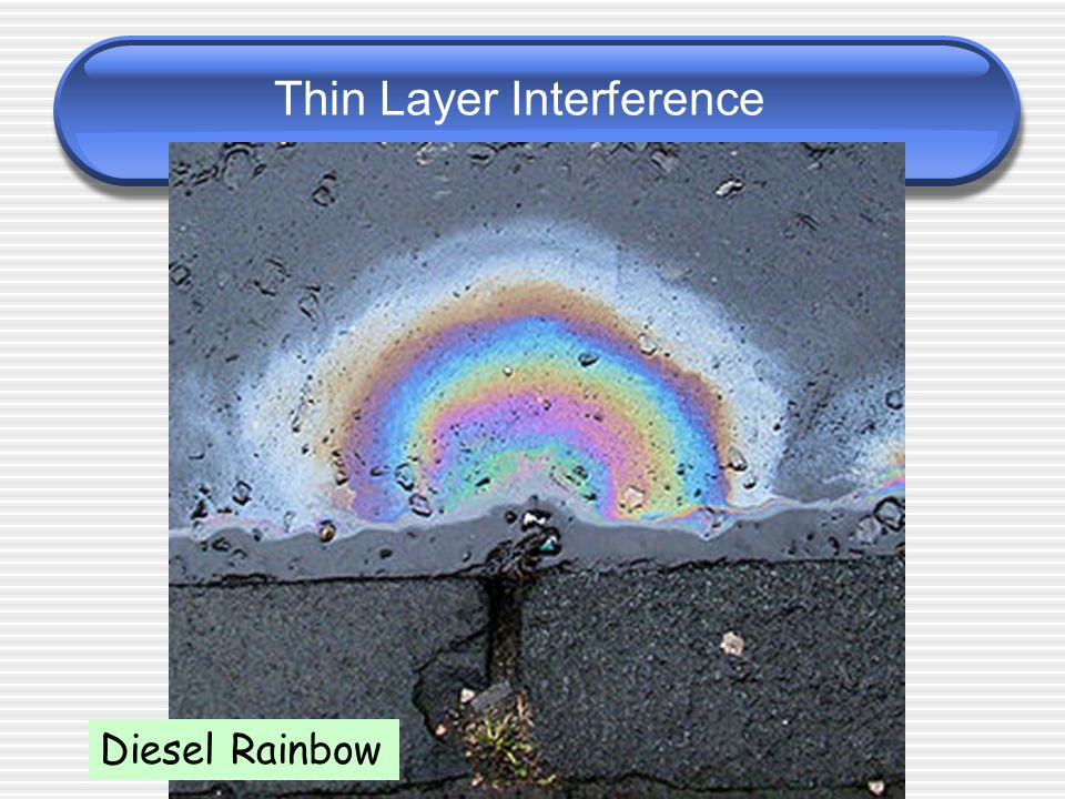 Thin Layer Interference Bubbles
