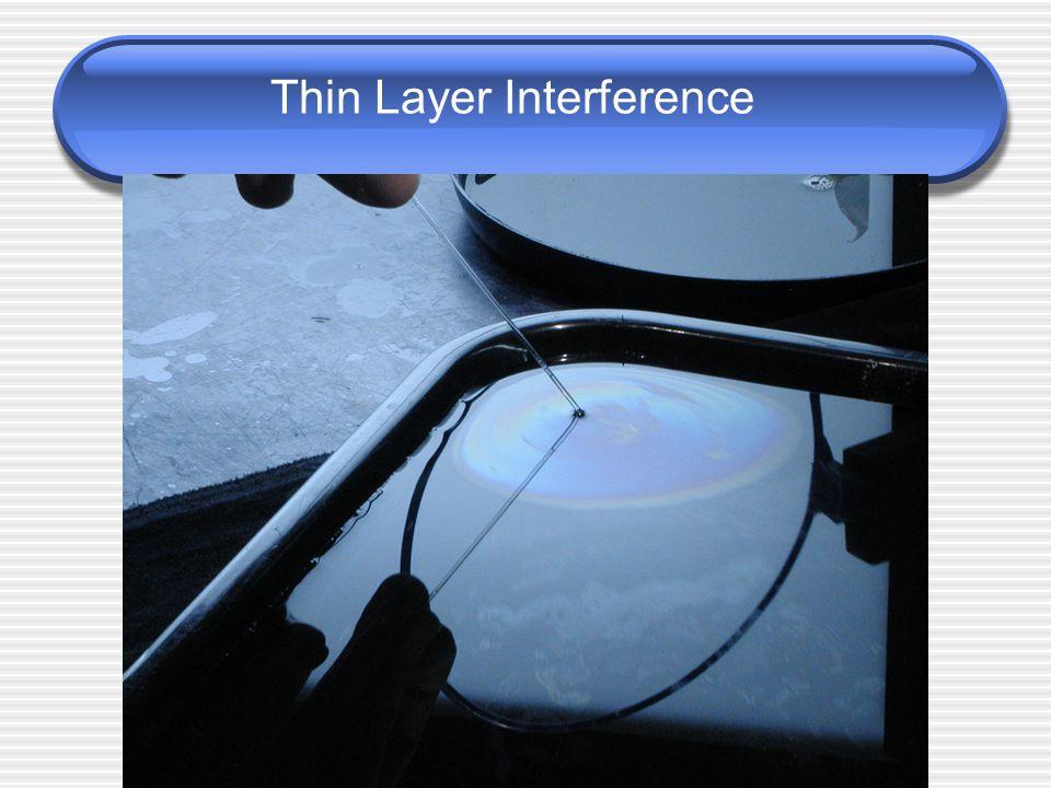 Thin Layer Interference