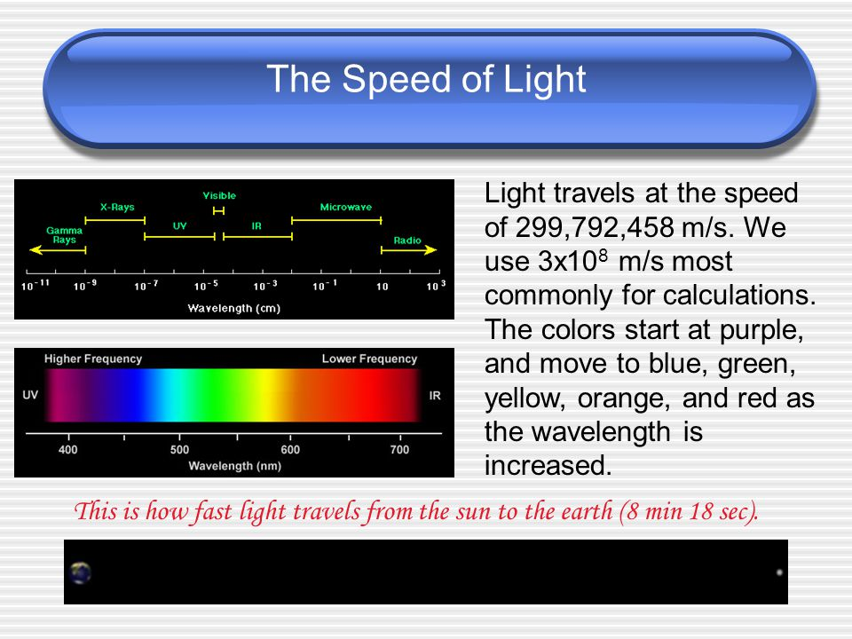 Light Frequencies It is now known that the ranges of X-rays and Gamma Rays largely overlap.