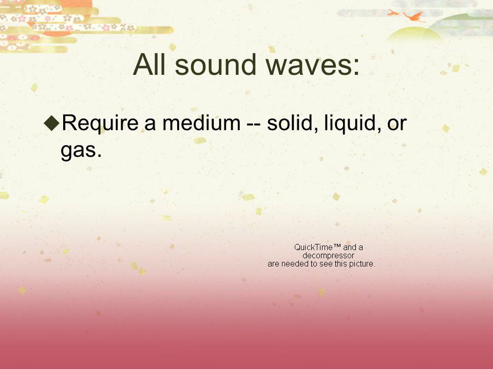 Light's brightness depends on wave intensity.