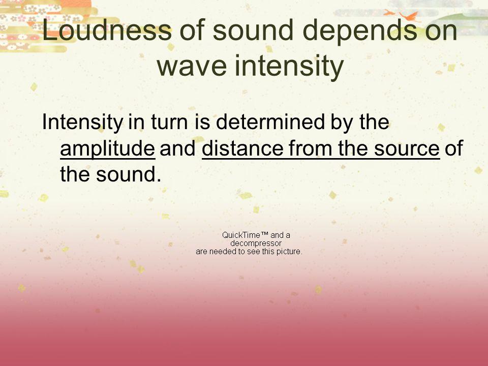 Intensity  Increases when amplitude increases  Decreases when amplitude decreases