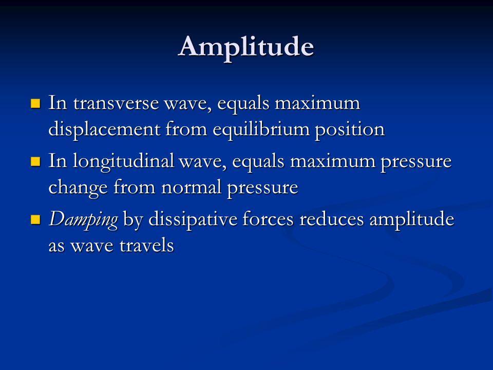 Amplitude In transverse wave, equals maximum displacement from equilibrium position In transverse wave, equals maximum displacement from equilibrium p