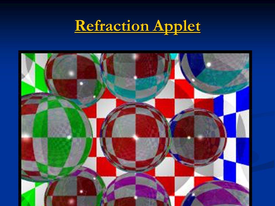 Refraction Applet Refraction Applet