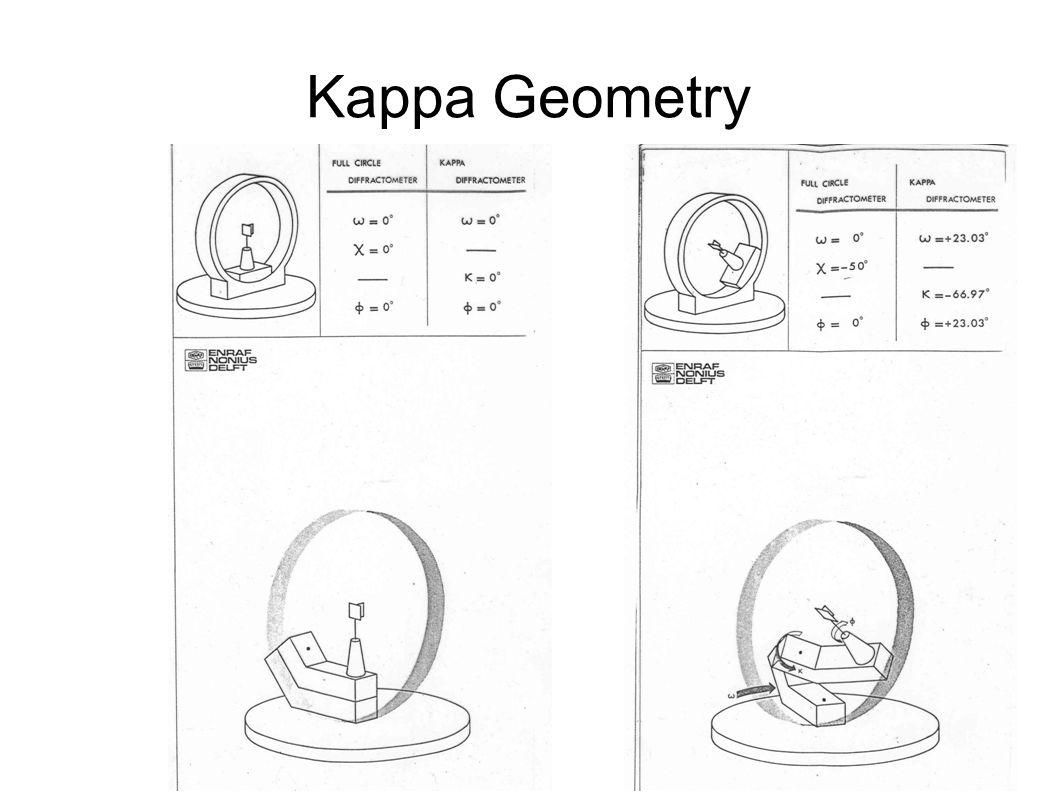 Kappa Geometry
