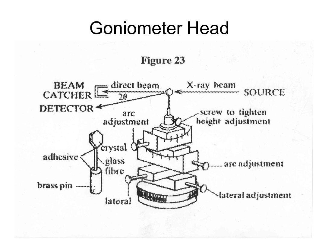 Goniometer Head