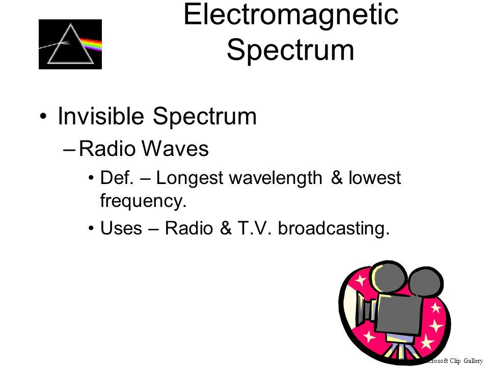 Electromagnetic Spectrum Invisible Spectrum –Radio Waves Def.