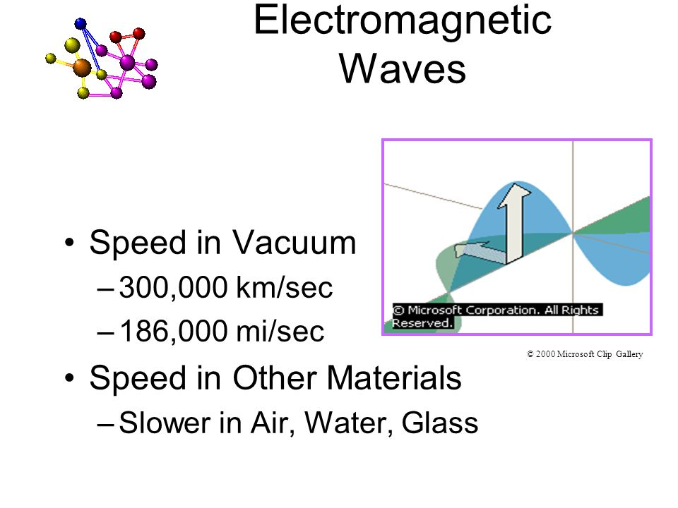 Electromagnetic Waves Speed in Vacuum –300,000 km/sec –186,000 mi/sec Speed in Other Materials –Slower in Air, Water, Glass © 2000 Microsoft Clip Gallery