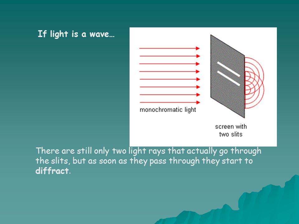 If light is a wave… There are still only two light rays that actually go through the slits, but as soon as they pass through they start to diffract.