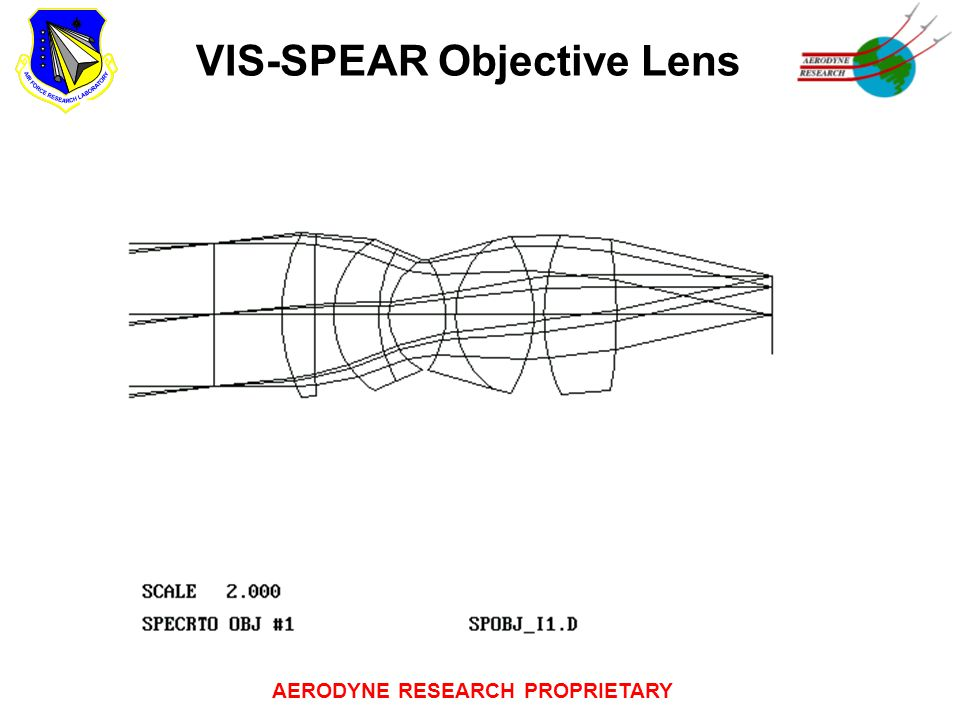 AERODYNE RESEARCH PROPRIETARY VIS-SPEAR Objective Lens