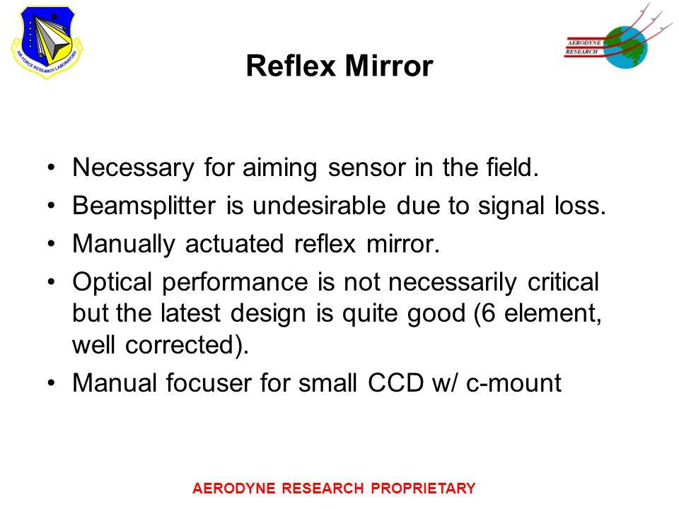 AERODYNE RESEARCH PROPRIETARY Reflex Mirror Necessary for aiming sensor in the field.