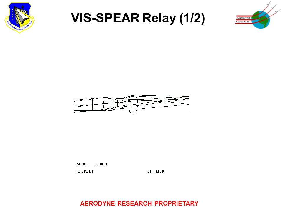 AERODYNE RESEARCH PROPRIETARY VIS-SPEAR Relay (1/2)