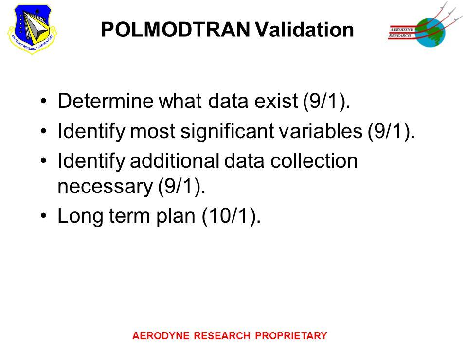AERODYNE RESEARCH PROPRIETARY POLMODTRAN Validation Determine what data exist (9/1).