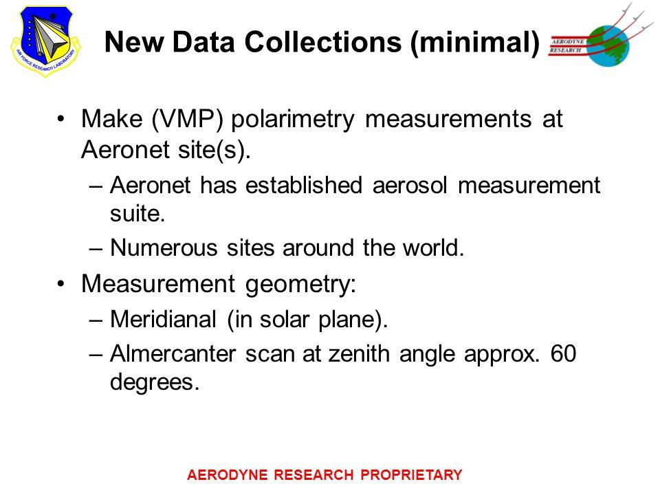 AERODYNE RESEARCH PROPRIETARY New Data Collections (minimal) Make (VMP) polarimetry measurements at Aeronet site(s). –Aeronet has established aerosol